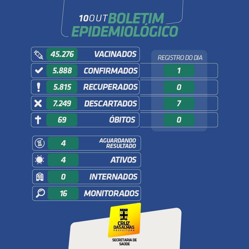 BOLETIM EPIDEMIOLÓGICO Nº 279